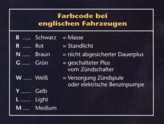 Farbcodes
